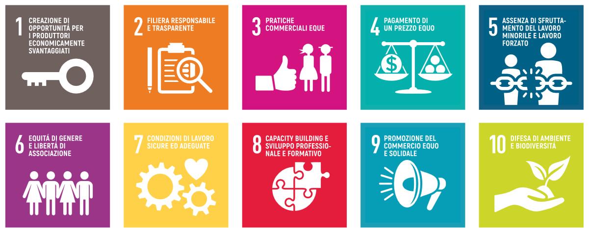 I dieci principi del commercio equo e solidale